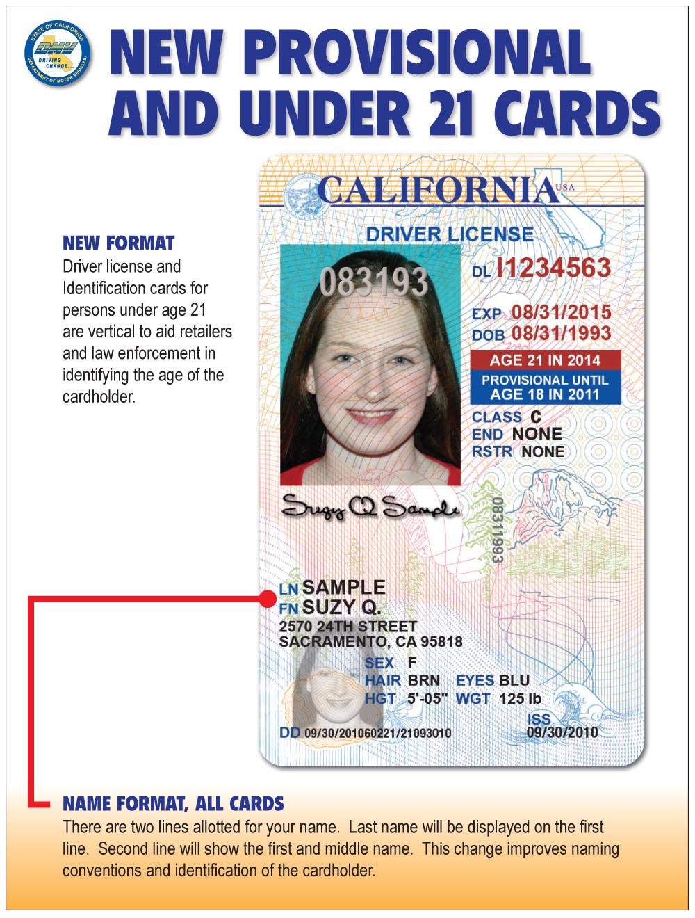 california driver license issue date