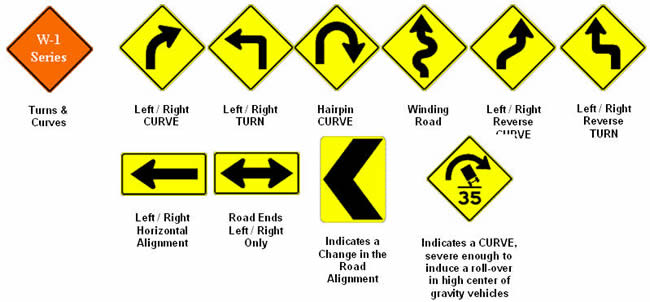 Road Signs and Markings | Drivers Education in California | My ...