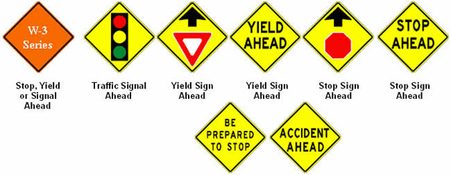 Road Signs And Markings Drivers Education In California My